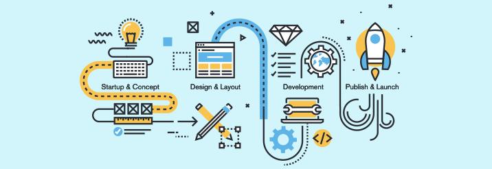 Web Design Basics
