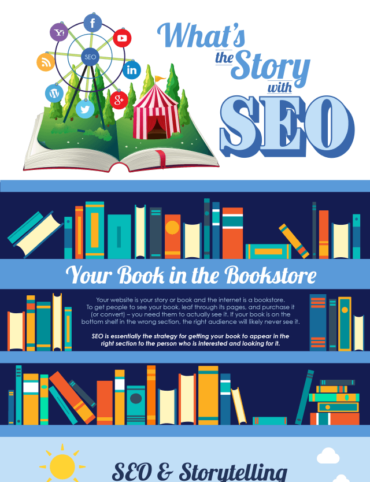 Read What's the Story with SEO?