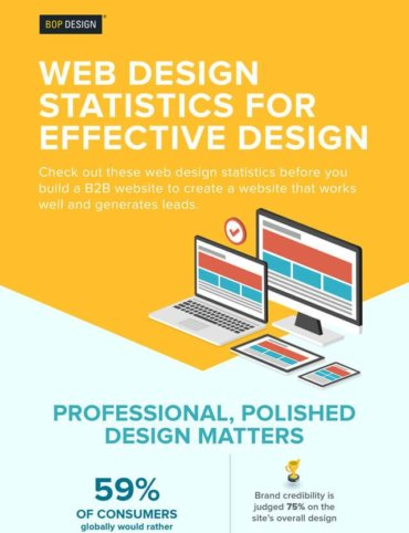 Read Web Design Statistics for Effective Design