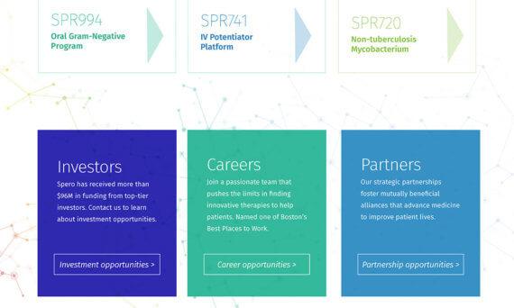 Read more about Spero Therapeutics