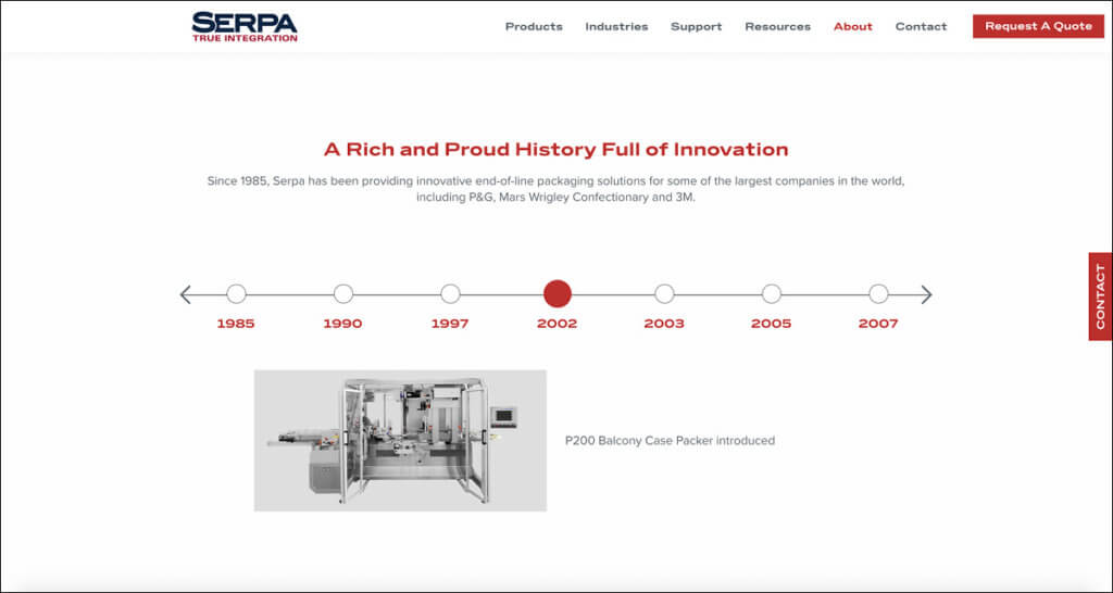 Interactive Timeline on a B2B Website