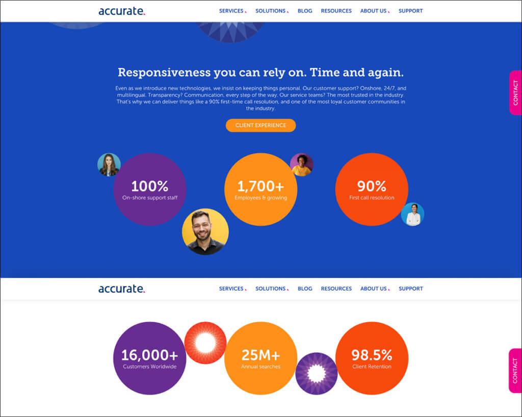Web Design Using Statistics to Explain Points